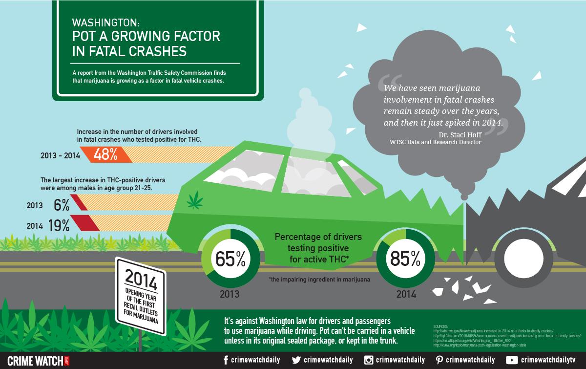 marijuanaGraphic