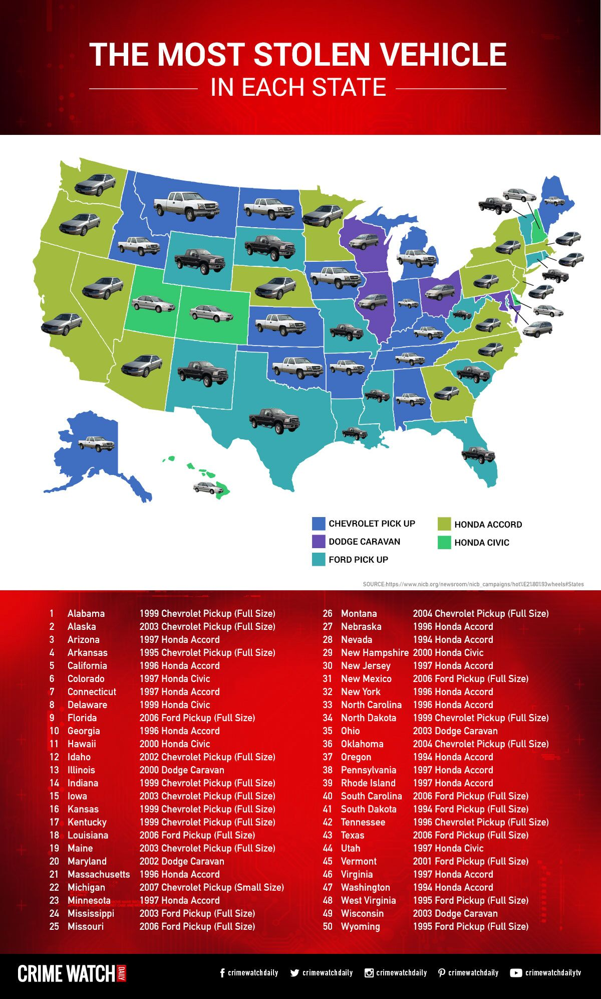 stolen-cars-by-state