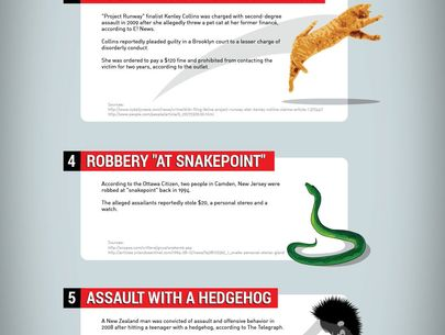 7 Times Animals Were Used as Weapons
