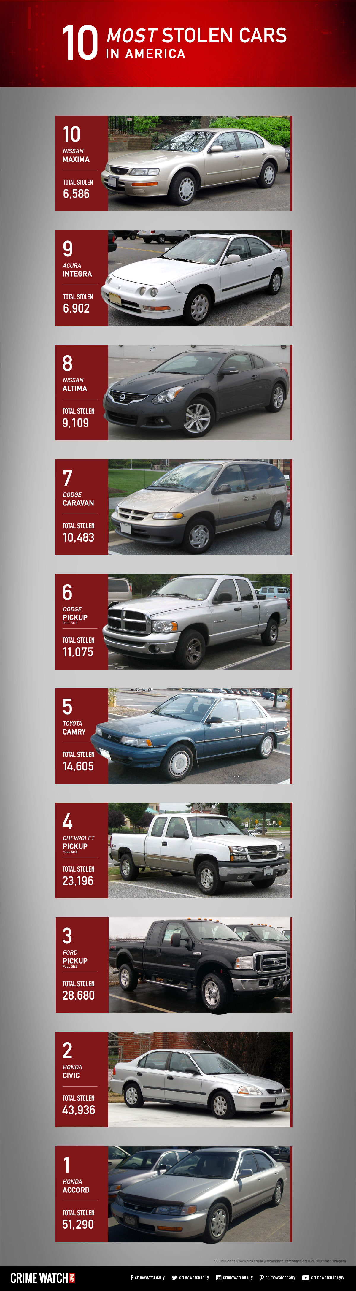 stolen-cars2