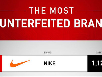 The Top 15 Most Counterfeited Brands