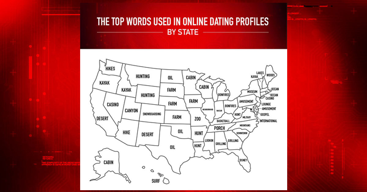 How to tell if your girlfriend is using online dating sites