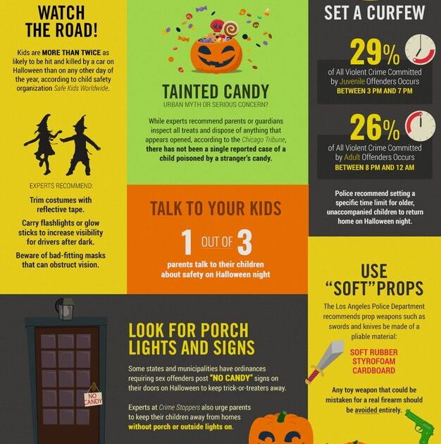 Halloween Safety: Trick-or-Treating Safety Tips | Crimewatchdaily.com