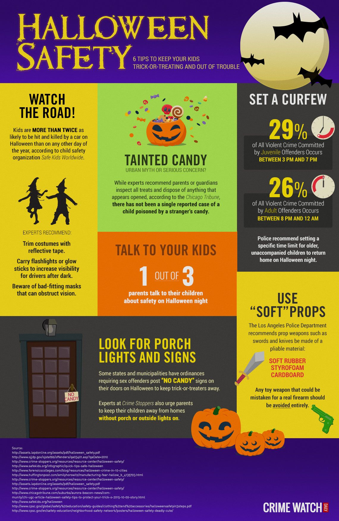 Halloween Safety Trick Or Treating Safety Tips