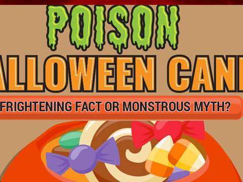 Poison Halloween candy: Frightening fact or monstrous myth?