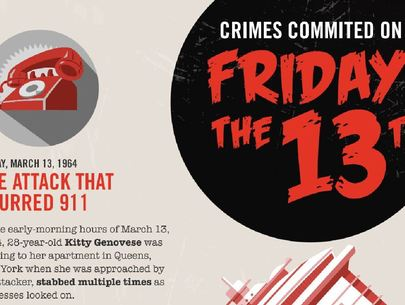 5 Memorable Friday the 13th Crimes
