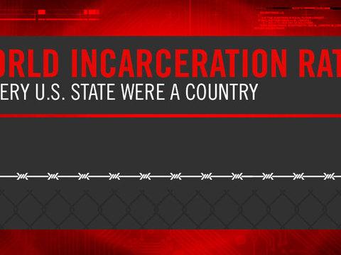 World Incarceration Rates