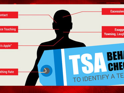 TSA: Behavior Checklist to Spot Potential Terrorists