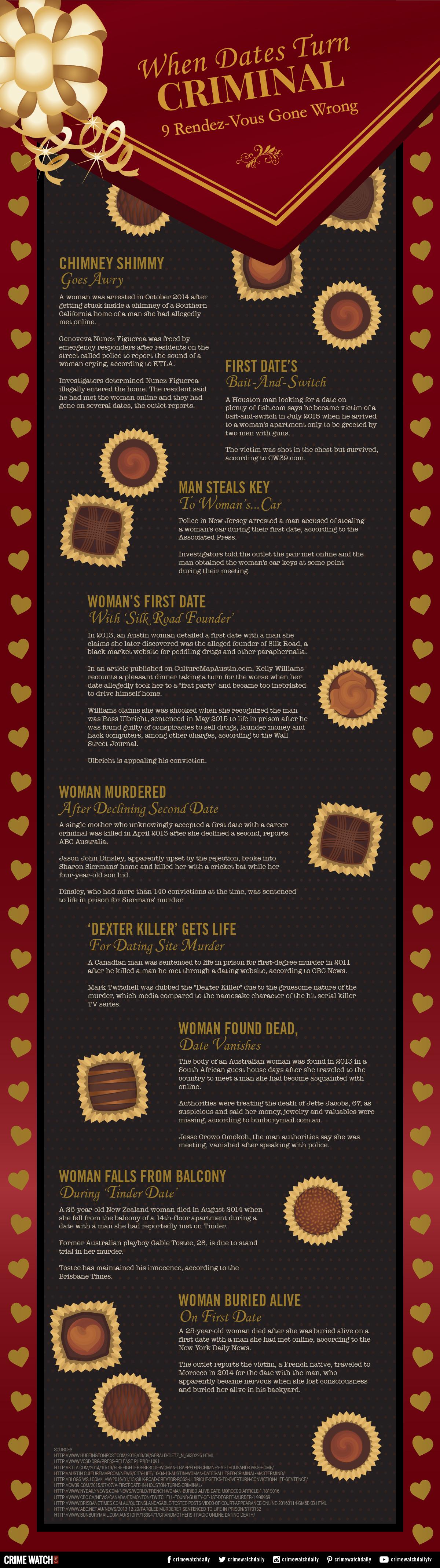 Valentines-Crimes (5)